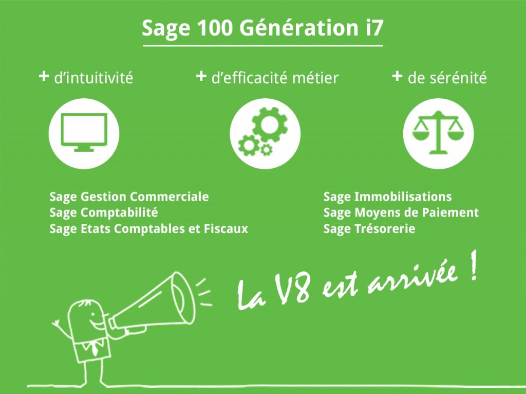 sage generation i7